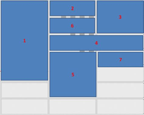 css grid layout using div html css framework showcase for arrangement of divs