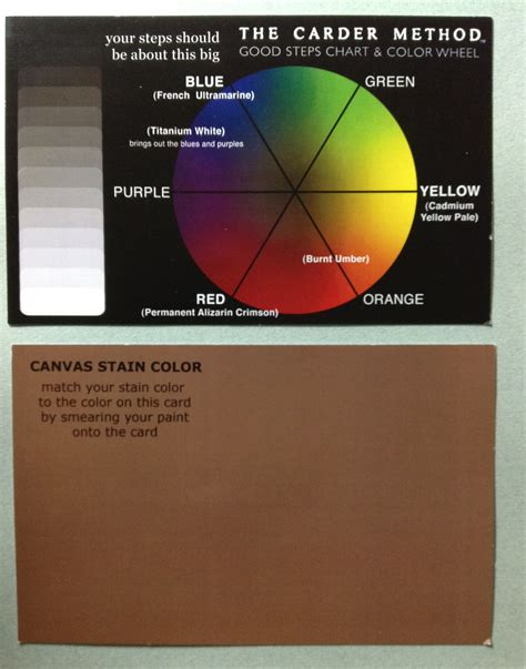 s color wheel and canvas stain color card draw mix paint forum