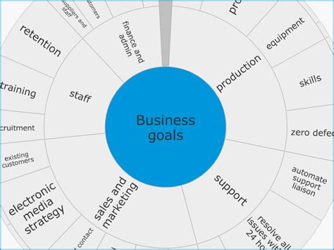 business goals and objectives template business goals pictures to pin on pinsdaddy