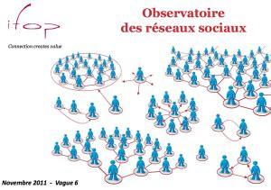 etude ifop est le r 195 169 seau social le plus fr 195 169 quent 195 169 par les fran 195 167 ais marketing on