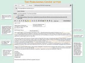 how to email a cover letter cover letter email format best business template