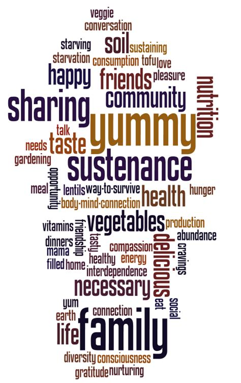 related words peace and food more than words peacemeal project