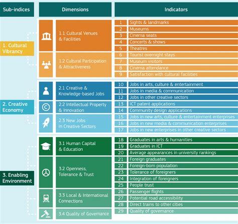 data table design creative data table design