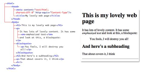 design web page html language the clueless marketer s guide to building a landing page