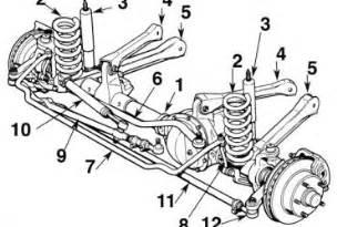 wrangler suspension diagram wedocable