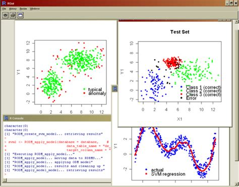 R Statistical Graphics Software   statistical graphics and more 187 blog archive 187 r is eve r