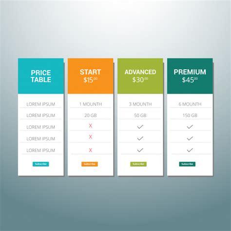 pricing tables template in flat design vector premium download set offer tariffs ui ux vector banner for web app set