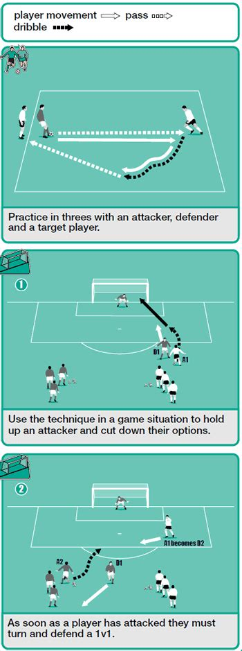 soccer drills a 100 soccer drills to improve your skills strategies and secrets books soccer drill to improve jockeying skills soccer coach weekly