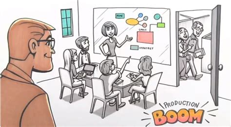 doodle presentations new doodle presentation for blue brain