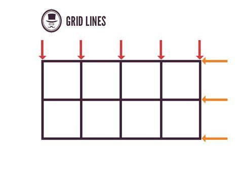 layout grid line css grid layout guia introdut 243 rio sobre css3 grid layout