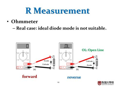 define real diode diode ideal real 28 images tiagoquick como funcionam os semicondutores what is ideal diode
