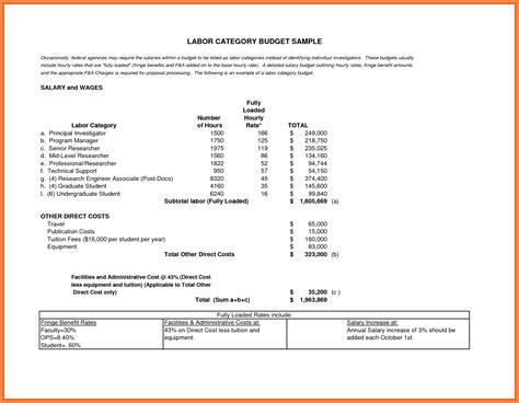 Offer Letter Salary Increase 4 how to write a salary increase salary slip