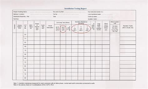 megger test report template megger test report template 28 images pp10 startup