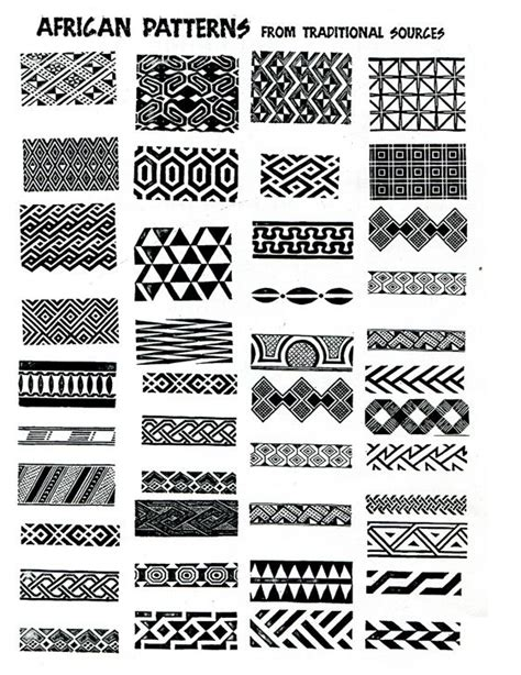 pattern for meaning african patterns graphics and patterns on pinterest