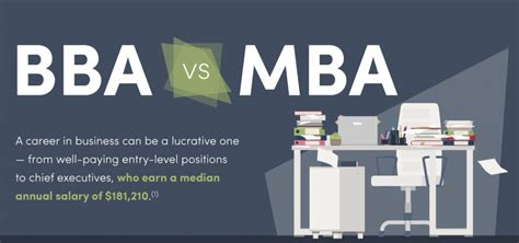 Bba Vs Mba by Comparing Outcomes Bba Vs Mba Infographic