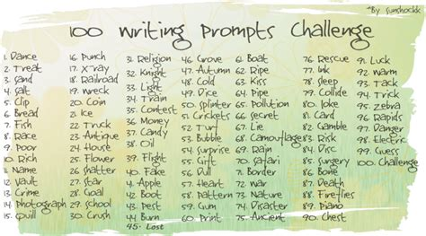 creative writing challenges 100 writing prompts challenge by sunshockk on deviantart