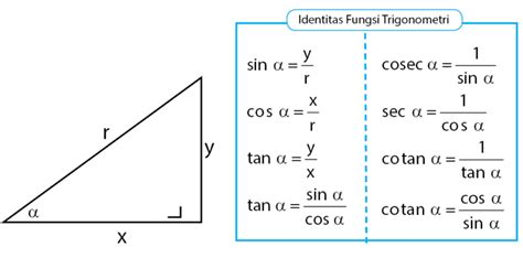 rumus identitas trigonometri lengkap