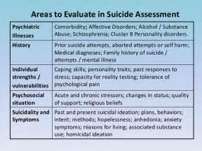 Risk Assessment Template Mental Health by Risk Assessment Interventions
