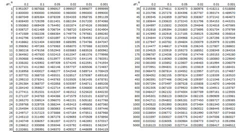Correlation Table pearson s correlation table real statistics using excel