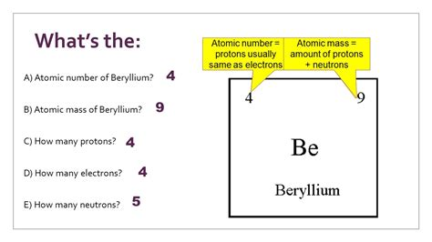 Number Of Protons In Beryllium by Chapter Ppt