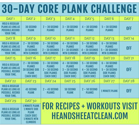 planking exercise 30 day challenge 30 day plank challenge he she eat clean healthy