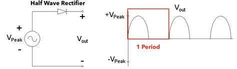 function of resistor in wave rectifier function of diode in half wave rectifier 28 images precision rectifiers explained half wave