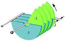air gap capacitor equation the figure below shows a variable quot air gap quot capacitor chegg