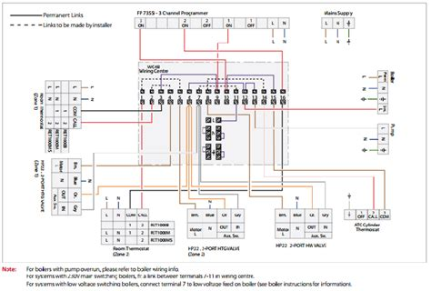 central heating wiring diagrams danfoss 3 return