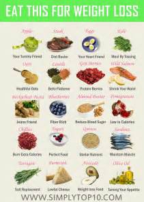 fruits that help you lose weight