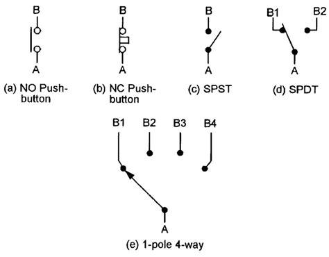2 conductor humbucker wiring diagram engine diagram and