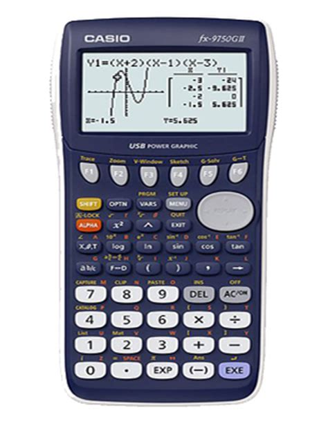 28 graphing calculator with table inserting