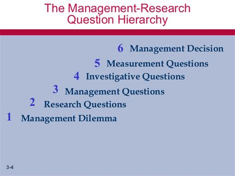 to manage or not that is the question dilemmas at work ask shakespeare books college essays college application essays management