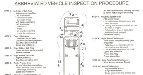 truck driving how to do a proper pre trip inspection