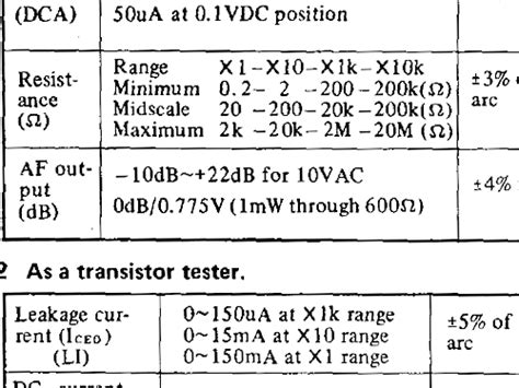 Multitester Sanwa Yx 360trd yx 360tres