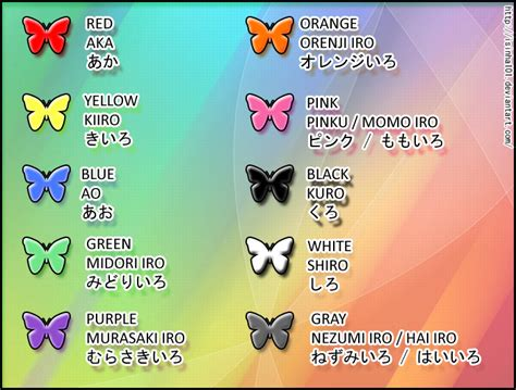 colors in japanese japanese vocabulary colors by isinha101 on deviantart
