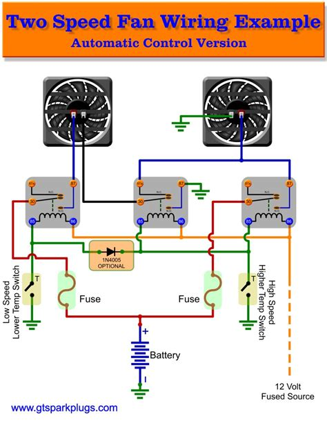automotive electric fans new fan relay wiring diagram