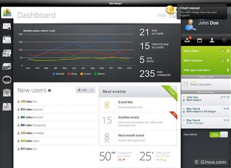 web templates for admin panel 40 free and premium admin html css website templates ginva