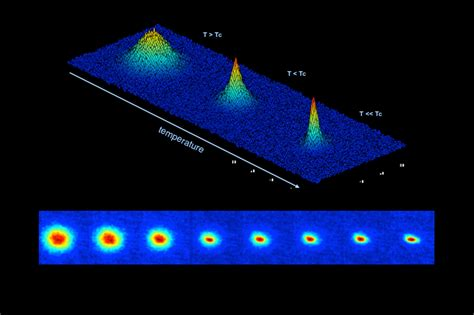 pattern formation in cold atoms space images forming a bose einstein condensate
