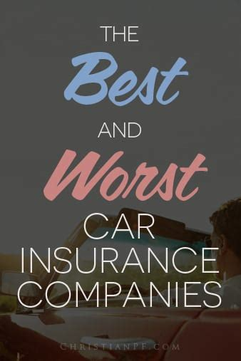 Top Car Insurance Companies by 5 Best And Worst Car Insurance Companies As By Consumers