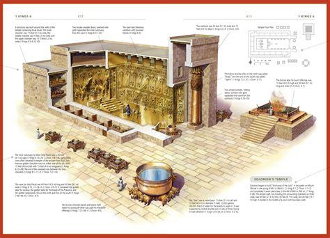 Miniatur Big 6 Isi 8 Kemasan 8566502398143 solomon s temple