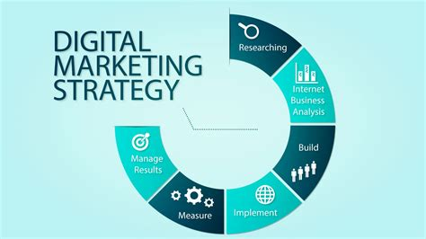 grow marketing why digital marketing is important to grow e businesses