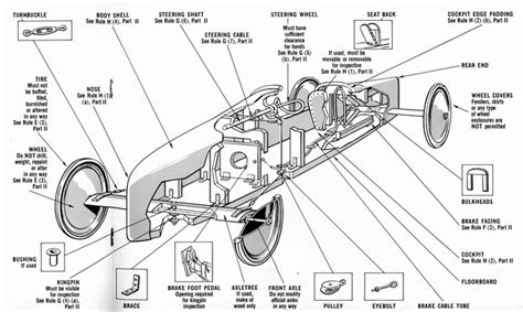 wooden soap box racer plans plans free download unhealthy02ihp quotes about soap box quotesgram