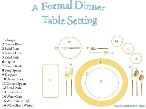 what is the proper way to set a table proper way to set a table proper set table ozonesauna