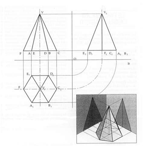 proiezioni ortogonali lettere proiezioni ortogonali ortografiche di solidi semplici e
