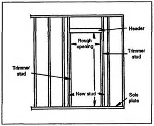Framing A Door Opening by New Page Www Free Ed Net