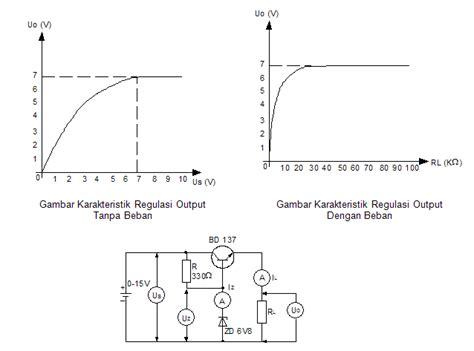 data tegangan dioda zener data tegangan dioda zener 28 images dioda zener dioda dioda jenis dioda zener dioda yang