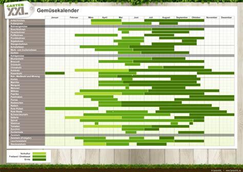 garten jahreskalender gem 252 se anbauen kalender zj55 hitoiro