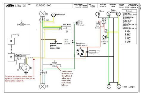 ktm headlight wiring diagram saab headlight wiring diagram
