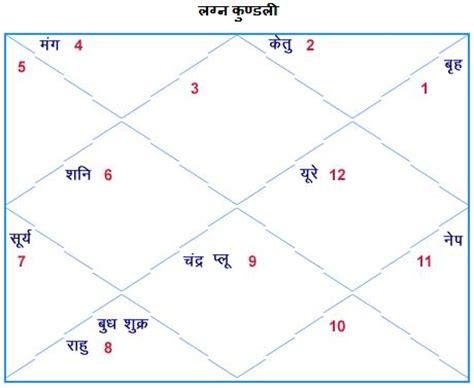 kundli pro full version free download cnet hindi kundli software download