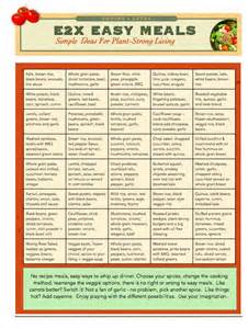 a simple plant based meal plan this is from the engine2diet by rip esselstyn favorite